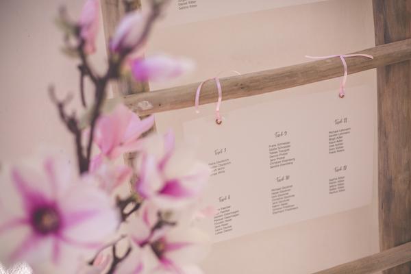 Übersicht Hochzeitsgäste